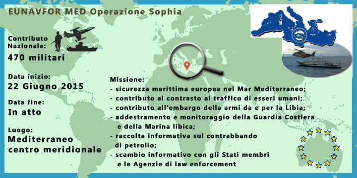 Operazione Sophia EUNAVFOR MED