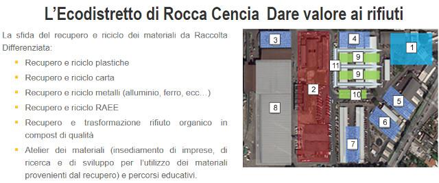 Ecodistretto di Rocca Cencia