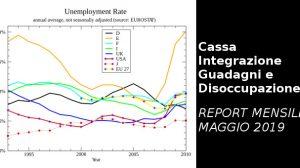 Cassa Integrazione Guadagni e Disoccupazione (foto free)