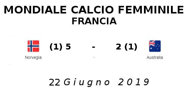 MONDIALE CALCIO FEMMINILE 2019 (2)
