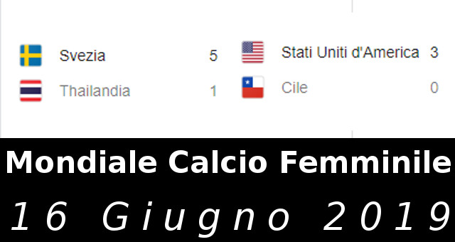 MONDIALE CALCIO FEMMINILE 170619