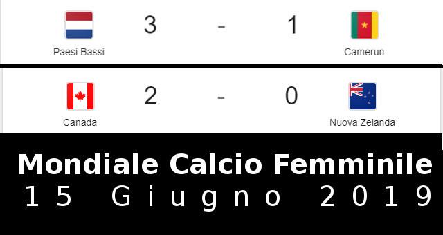 Mondiale Calcio Femminile 2019