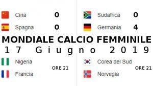 Mondiale Calcio Femminile
