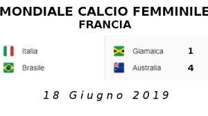 Mondiale Calcio Femminle 2019 Australia 180619