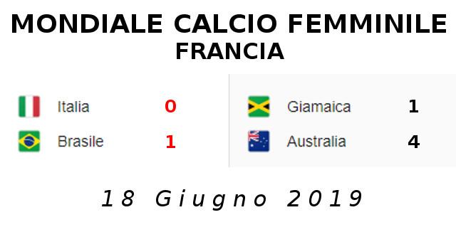 Mondiale Calcio Femminle 2019 Italia 180619