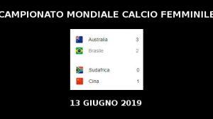 Mondiale femminile 2019 - tre punti d'oro per Australia e Cina