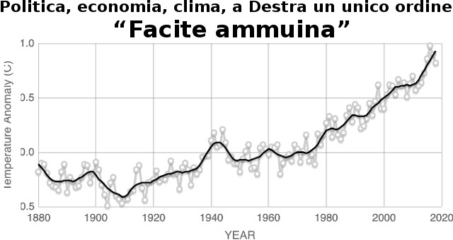 """Politica, economia, clima, a Destra un unico ordine """"Facite ammuina"""""""