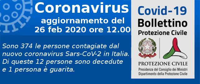 Coronavirus Covid19 Aggiornamento del 260220 ore 12