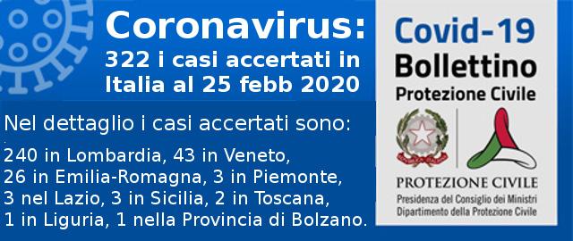 Coronavirus Covid19 la situazione al 25 febb 2020