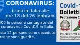Coronavirus Covid19 la situazione alle ore 18 del 26 febbraio