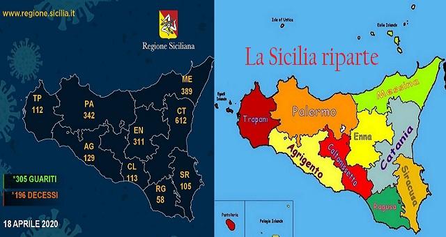 Firmata ordinanza dal Presidente della Regione Siciliana