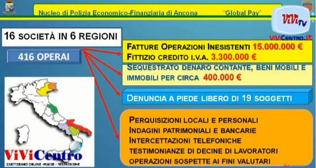 GUARDIA DI FINANZA ANCONA OPERAZIONE GLOBAL PAY