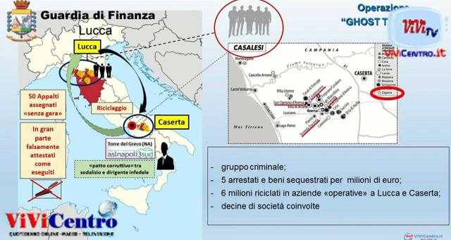 GUARDIA DI FINANZA LUCCA, OPERAZIONE GHOST TENDER II