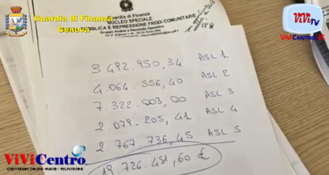 La GdF ha scoperto un danno erariale, per ventimilioni, all'ASL di Genova