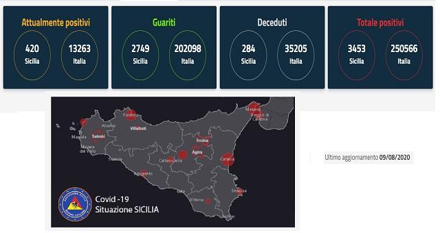 Sicilia: controlli nei locali e negli esercizi pubblici