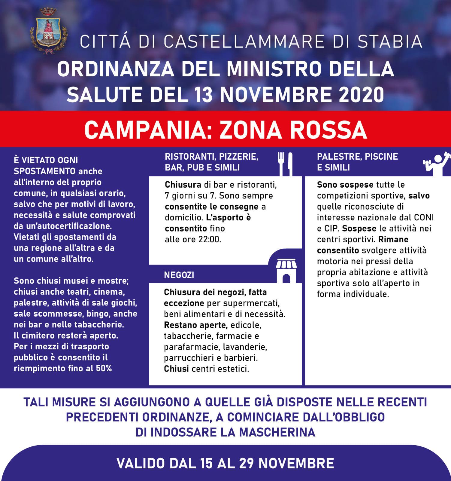 Covid-19 Fase 2 : la Regione Campania diventa Area Rossa