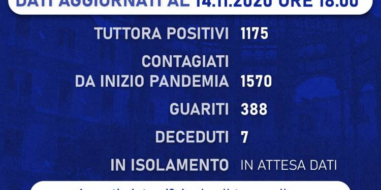Covid-19 FASE II Campania in AREA ROSSA: aggiornamenti