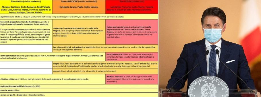Il Presidente Conte alle ore 20.20 illustrerà in conferenza stampa il nuovo Dpcm