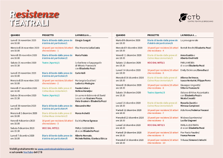 Resistenze Teatrali_calendario in grafica