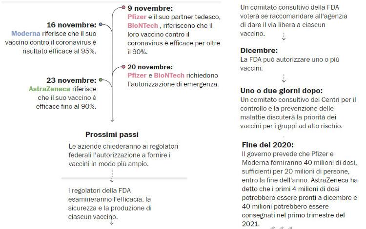 Risposte sui vaccini AstraZeneca, Moderna e PfizerRisposte sui vaccini AstraZeneca, Moderna e Pfizer