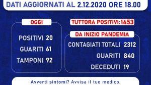 Castellammare / Covid-19: il Sindaco Cimmino sul numero dei guariti