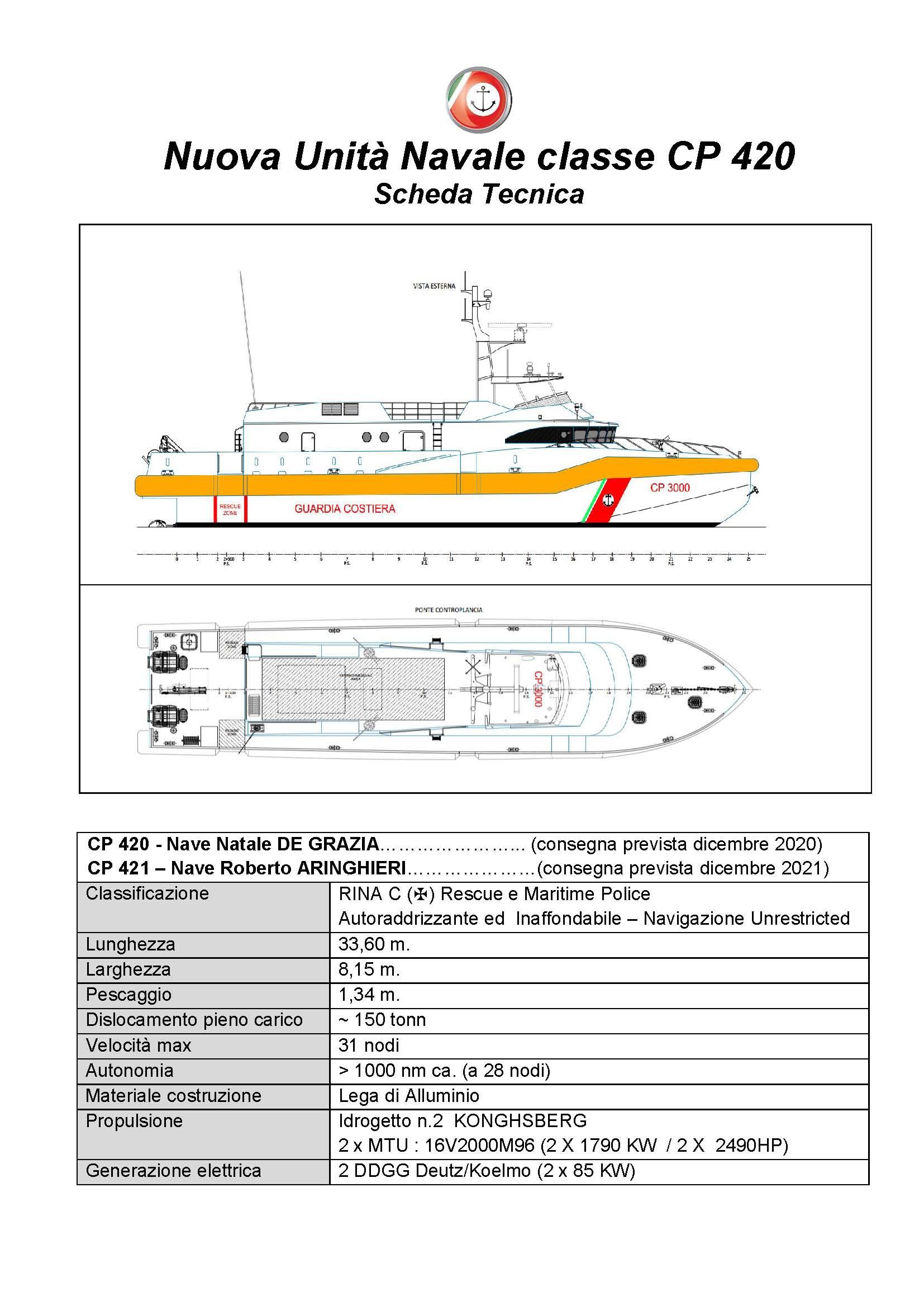 La nuova nave della Guardia Costiera