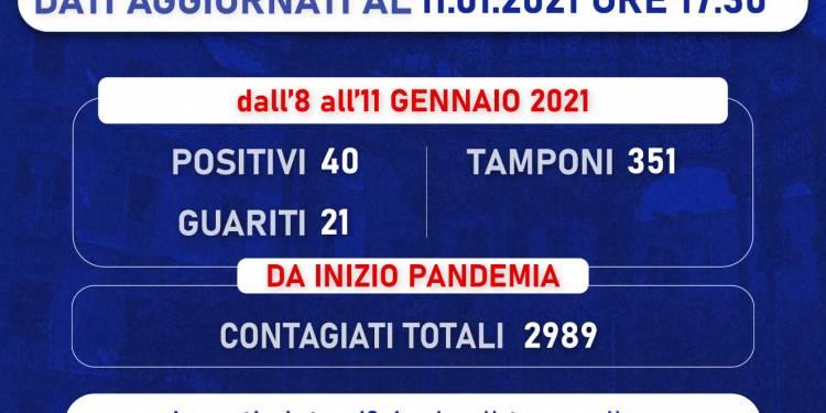 Campania in Area Gialla, a Castellammare di Stabia 21 guariti