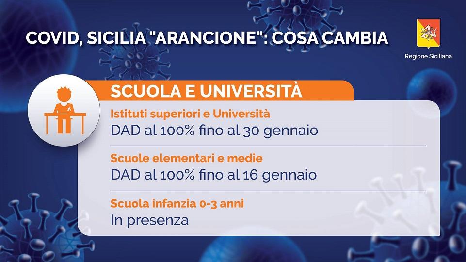 Il Presidente della Regione Sicilia Nello Musumeci ha firmato la nuova ordinanza