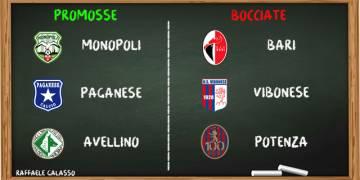 Promosse e bocciate Serie C Gir.C 26a giornata