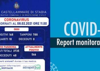Report situazione Covid 19 a Castellammare di Stabia 06 febbraio 2021: Contagi ancora in aumento, a breve nuovo confronto con le scuole.
