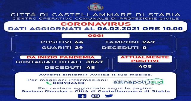 Contagi in aumento a Castellammare, dato in linea con la regione