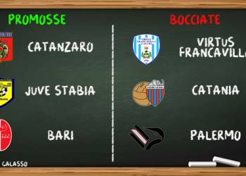 Promosse e bocciate Serie C Gir.C, 27a giornata