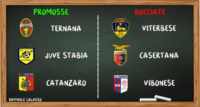 Promosse e bocciate Serie C Gir.C, 34a giornata