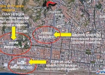 coordinati dalla Procura della Repubblica di Messina
