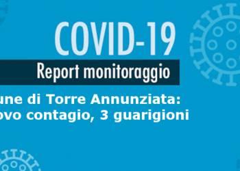 Comune di Torre Annunziata, Emergenza Coronavirus