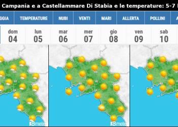 Previsioni Meteo Campania 5-7 luglio
