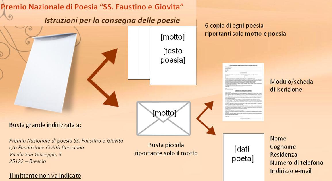 Premio Nazionale Di Poesia Ss. Faustino e Giovita 2021
